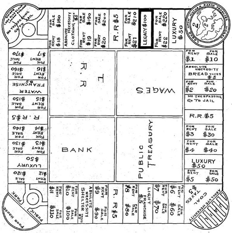 Ο πραγματικός λόγος που σχεδιάστηκε η Monopoly