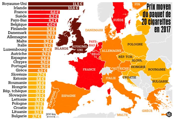 Πόσο κοστίζει ένα πακέτο τσιγάρα στις χώρες της ΕΕ