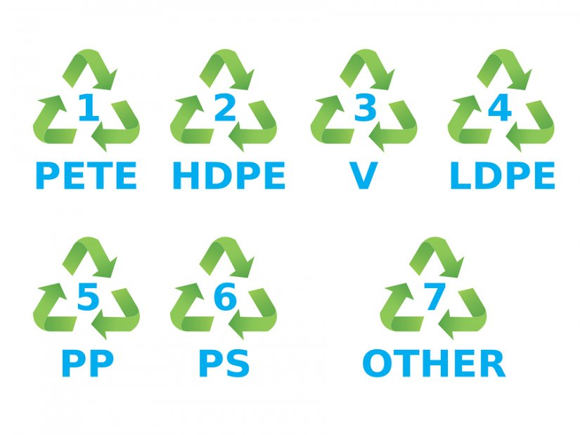 Τι σημαίνουν τα σύμβολα στα πλαστικά; – Ποια να αποφεύγετε